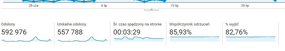 Biuro reklamy TheFad.pl