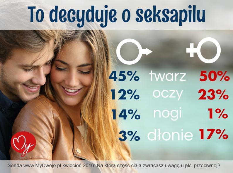 to_decyduje_o_seksapilu_infografika
