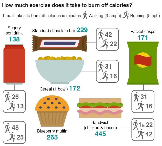Ile kalorii masz jeść? Kalkulator zapotrzebowania kalorycznego