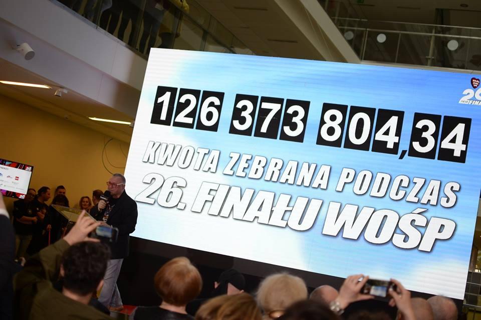 Jurek Owsik: Podczas 26. Finału WOŚP zebraliśmy 126 373 804,34 PLN!
