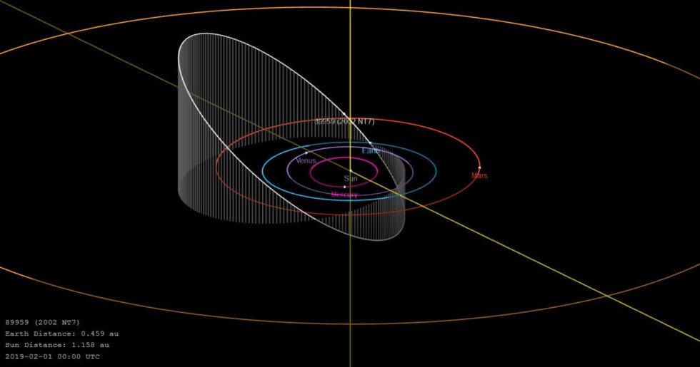 Naukowcy z NASA oficjalnie zaprzeczają, że już 1 lutego asteroida 2002 NT7 uderzy w Ziemię i na zawsze zmieni losy naszej planety.